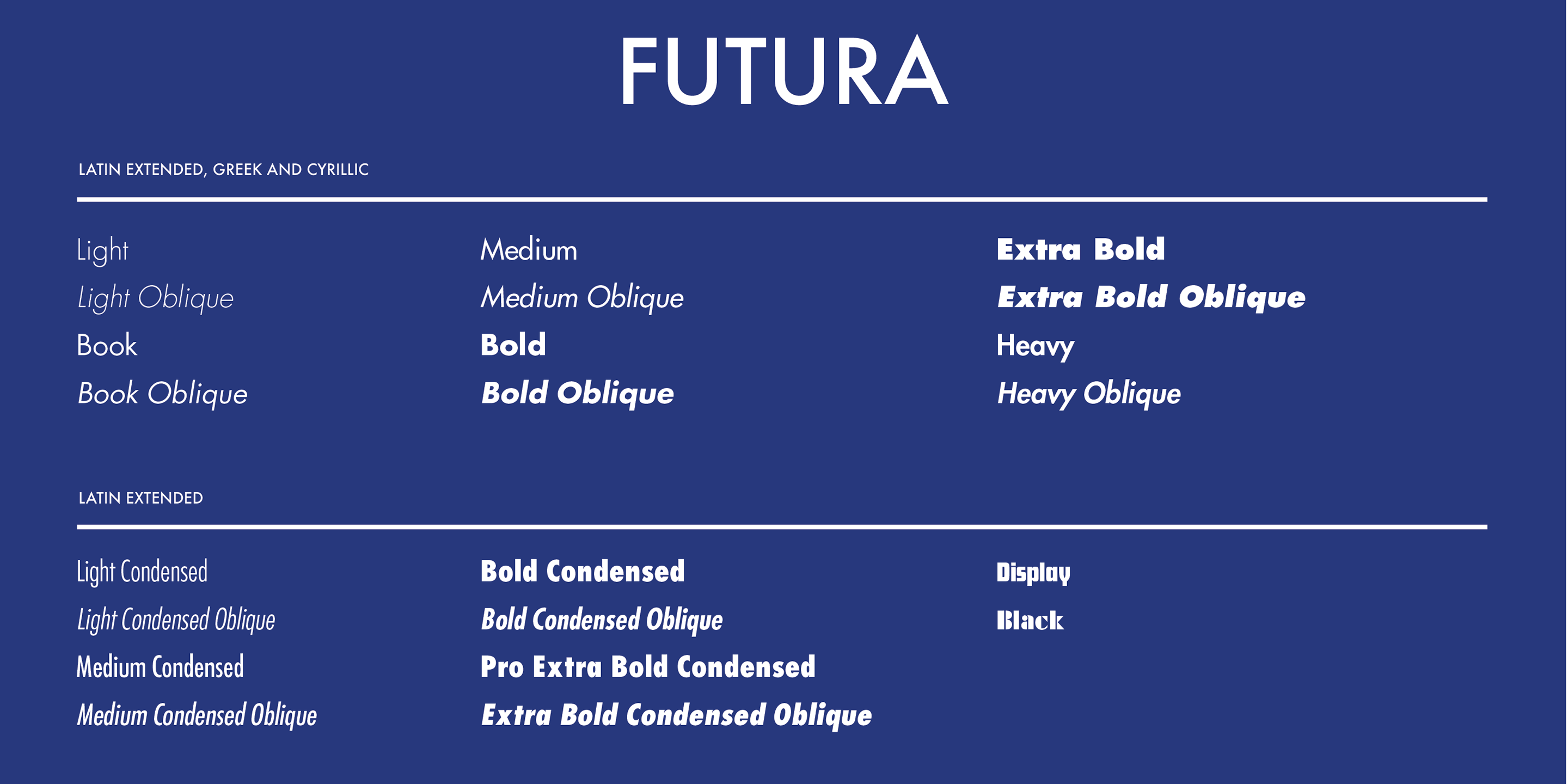 Futura® Font Family License - Fonts com