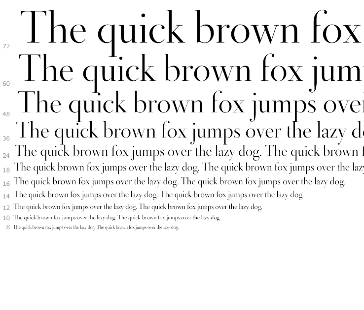 Didot Display Complete Family Pack - Fonts com